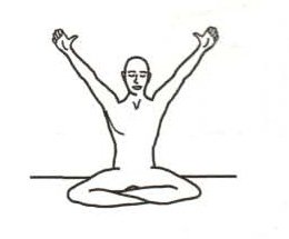 Kundalini Yoga Galerie Schule Münster - Egovernichter